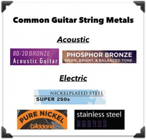 métaux des cordes de guitare